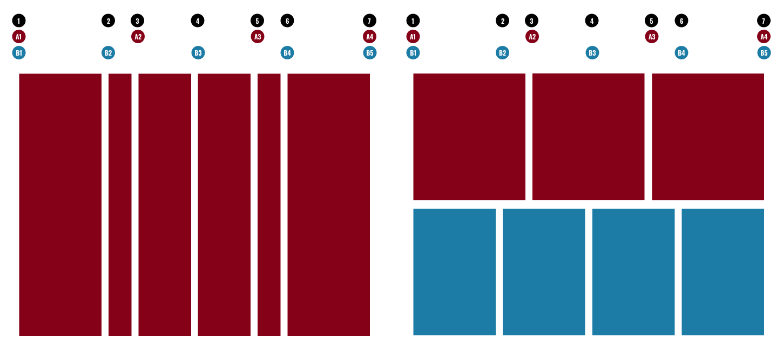 Two symmetrical grids