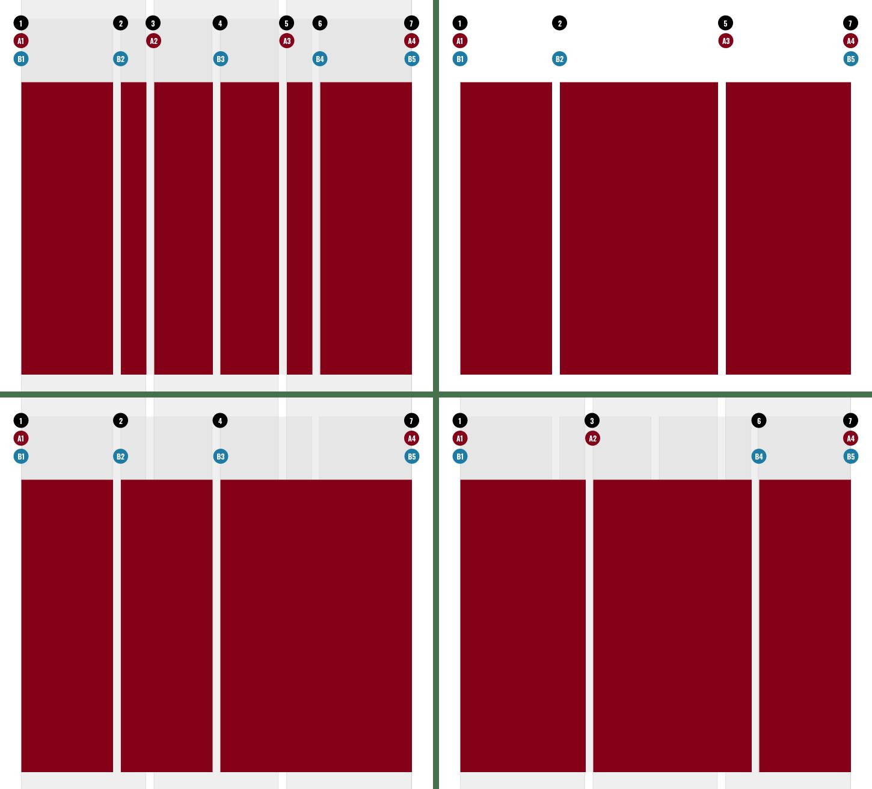 Compound grid layout permutations