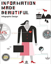 Information Made Beautiful Infographic Design